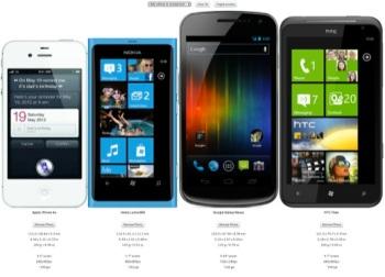 67843_397_comparer_la_taille_des_smartphones